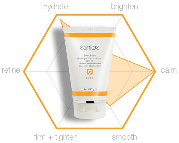 Solar Block Broad Spectrum Sunscreen SPF 20 hexagraphic